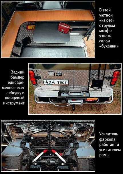 Коротко о проекте тюнинга УАЗ Буханка